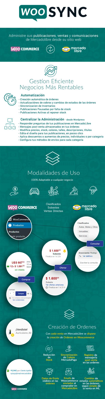 WooSync - Conecta Woocommerce con MercadoLibre 6